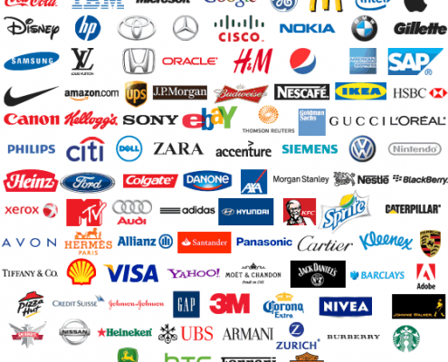 Well Known Brands Logos
