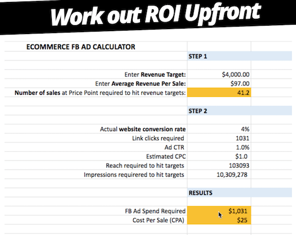 Work Out ROI Upfront