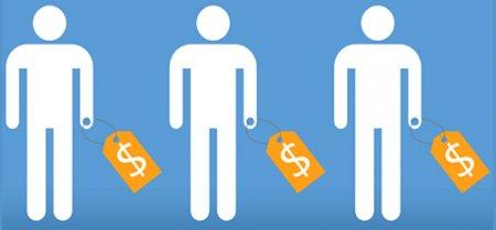 The Marketing Metrics - Cost Per Lead