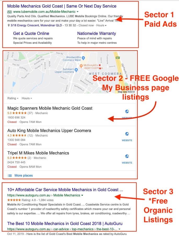 Google listing sectors